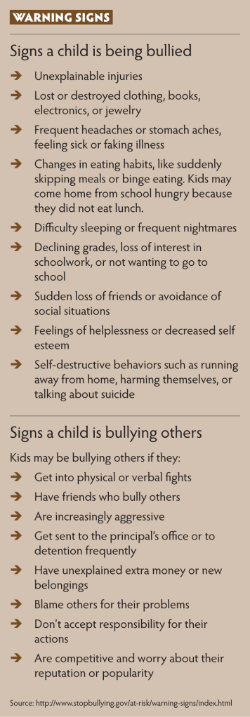 Warning signs that may indicate that a child is being bullied or is bullying others. hese are not complete lists, and not everyone who bullies or is bullied exhibits warning signs. But if you suspect someone is being bullied, try to help.