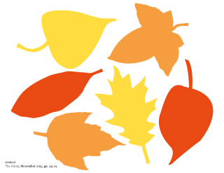 Gratitude tree: leaf pattern (color)