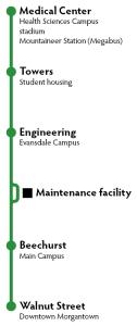 Morgantown PRT diagram
